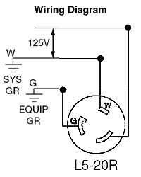 l5 20p wiring adapter electrical schematic wiring diagram 1986 Suzuki Samurai Wiring Diagram
