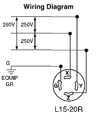 nema l15 20 wiring diagram read all wiring diagram Leviton 2420