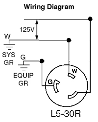 Wiring leviton receptacle chart wiring diagram database leviton provolt wiring diagrams wiring diagram duplex receptacle wiring diagram 29w47 leviton decora 3 way swarovskicordoba Gallery