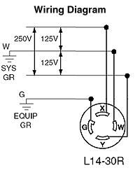 69w74 L14-30 Wiring Diagram Outlet