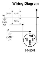 279 - 50 Amp Flush Mtg Receptacle in Black - Leviton Nema Outlet Wiring Diagram on nema 23 bracket dimensions, 6 lead motor wiring diagram, 50a rv wiring diagram, nema 6-20p wiring, nema 6-50, nema 5-50, 50 amp wiring diagram, force wiring diagram, nema 14-30, nema 5-20r diagram, plug wiring diagram, square d contactor wiring diagram, nema 14-30p, 220 3 wire wiring diagram, nema l14-20, nema 14-60r, 4 wire stepper motor wiring diagram, nema l6-30r diagram, phase wiring diagram, nema 14-50 outlet,