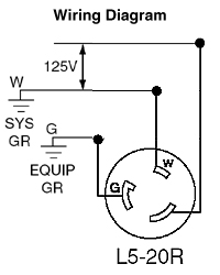 leviton l520 wire diagram example electrical wiring diagram u2022 rh huntervalleyhotels co L520 Sound Rack Plate L520 Power