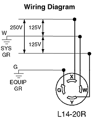 2410 L14 30 to 10 30 Diagram