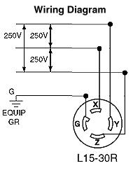 [DIAGRAM_4PO]  2720 | L15 30 Wiring Three Phase Diagram |  | Leviton
