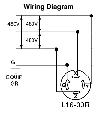 Wiring Diagram For 480 Volt Plug | Wiring Diagram on