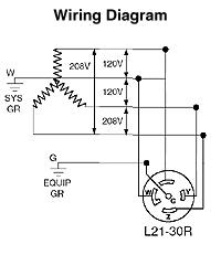 [SCHEMATICS_48IU]  2810 | 208 Volt 3 Phase Receptacle Wiring Diagram |  | Leviton