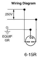 Nema 6 15p plug wiring diagram electrical drawing wiring diagram nema 6 15p wiring info wiring u2022 rh spectrin co cord nema 6 15p non nema configurations chart cheapraybanclubmaster Choice Image
