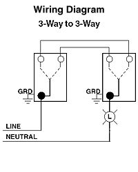wiring diagram  3-way switch  decora