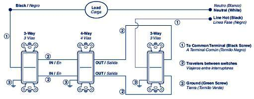 5604 2 15 amp decora rocker 4 way ac quiet switch in mahogany Leviton 3-Way Rocker Switch Diagram wiring diagram