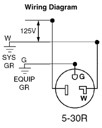 Nema 10 30P Wiring Diagram from www.leviton.com
