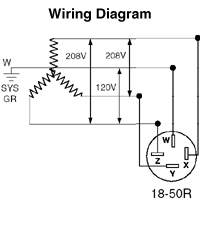 208v receptacle wiring diagram 8350 50 amp nema 18 50r flush mtg receptacle in black leviton  50 amp nema 18 50r flush mtg receptacle