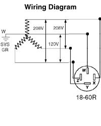 208v receptacle wiring diagram 208v receptacle wiring diagram wiring diagrams dat  208v receptacle wiring diagram wiring