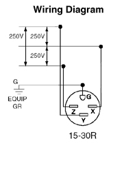 8430 30 amp nema 15 30r flush mtg receptacle in black levitondimensional data wiring diagram