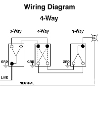 54504 2 four-way wiring multiple lights four way switch wire schematic #50