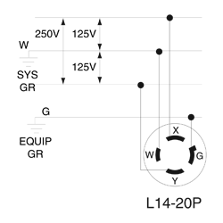 2411 rh leviton com 240 Wiring Diagram From 3 Wire to a 20A 4 Prong Plug L14-20P Plug Extion Cord
