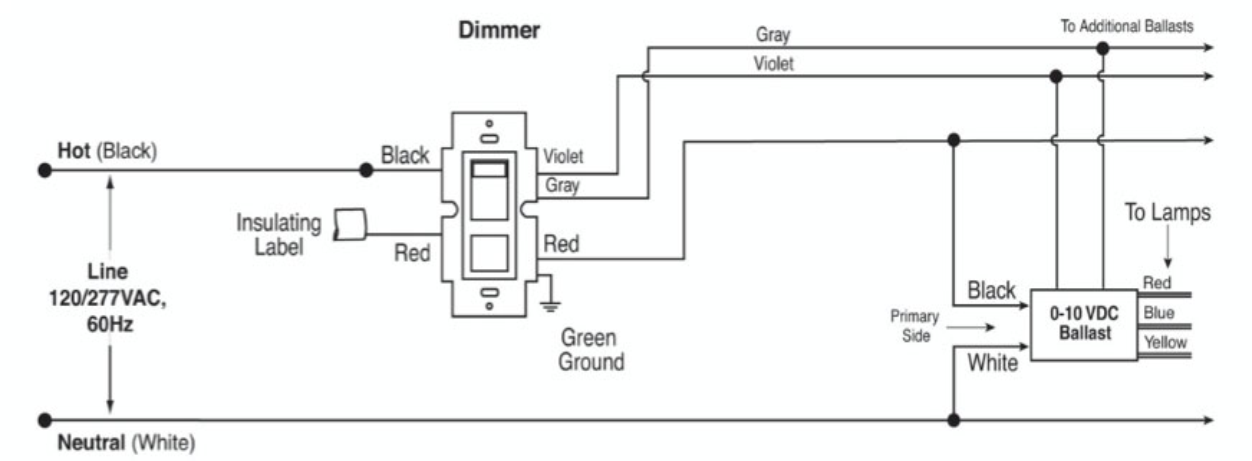 Mark 7 Ballast Wiring Diagram