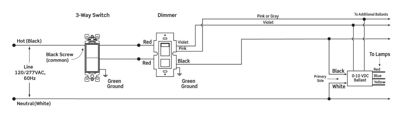 Ip710 Lfz
