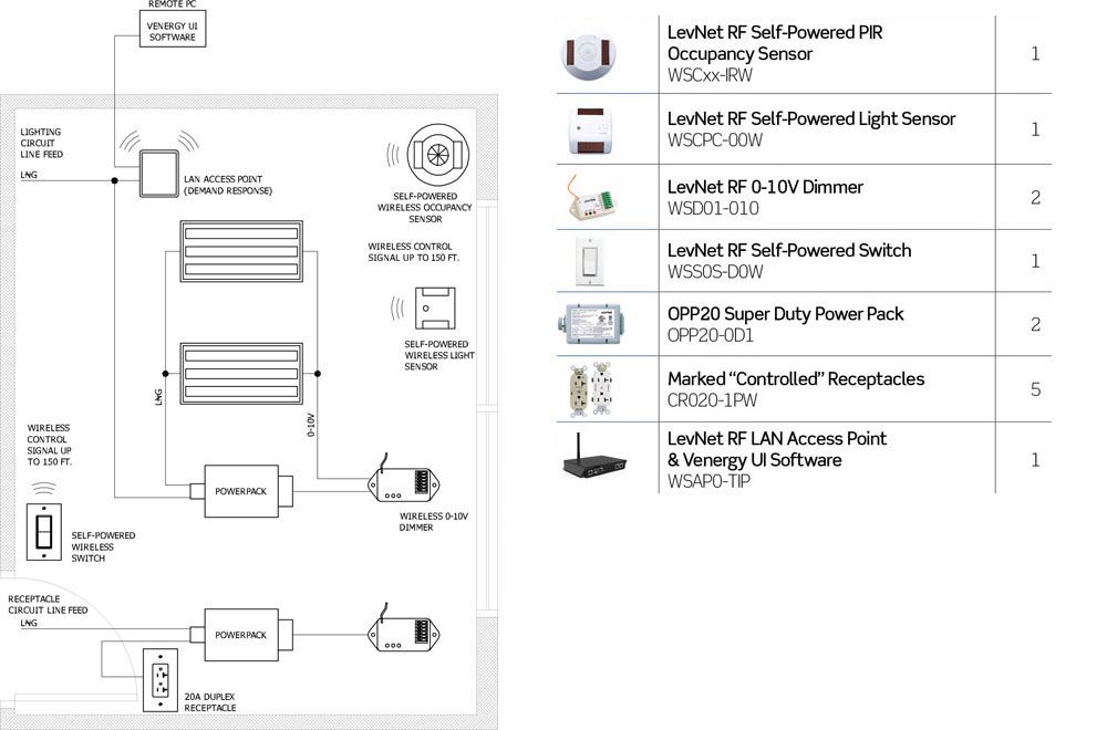 0 10v Led Dimmer Module Sld Dim 1b Manual Guide
