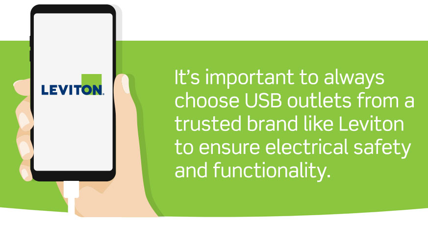 USB Wall Outlets / Chargers – Leviton